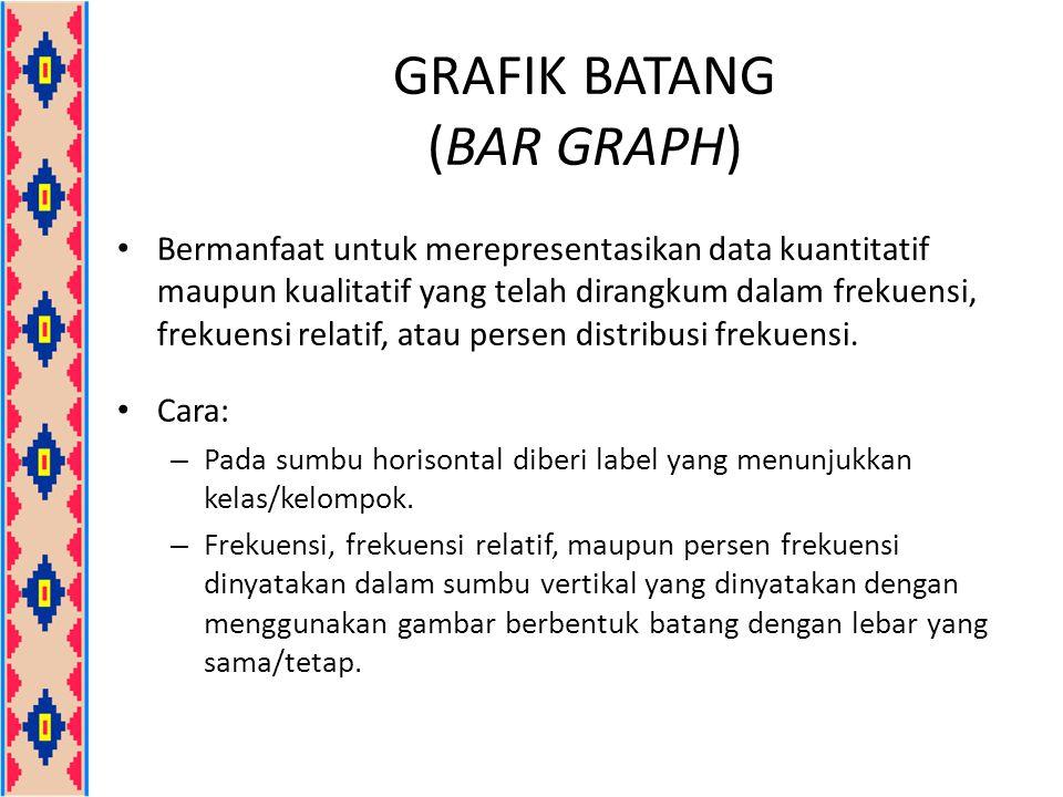 GRAFIK BATANG (BAR GRAPH) Bermanfaat untuk merepresentasikan data kuantitatif maupun kualitatif yang telah dirangkum dalam frekuensi, frekuensi relatif, atau persen distribusi frekuensi.