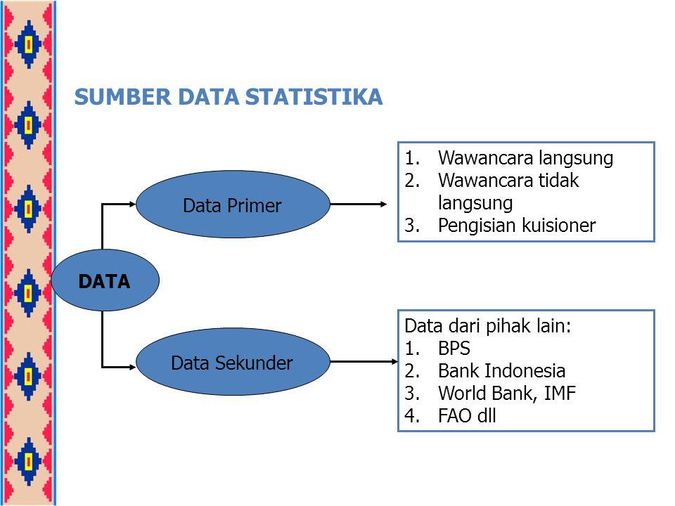 SUMBER DATA STATISTIKA DATA Data Primer 1.Wawancara langsung 2.Wawancara tidak langsung 3.Pengisian kuisioner Data Sekunder Data dari pihak lain: 1.BP