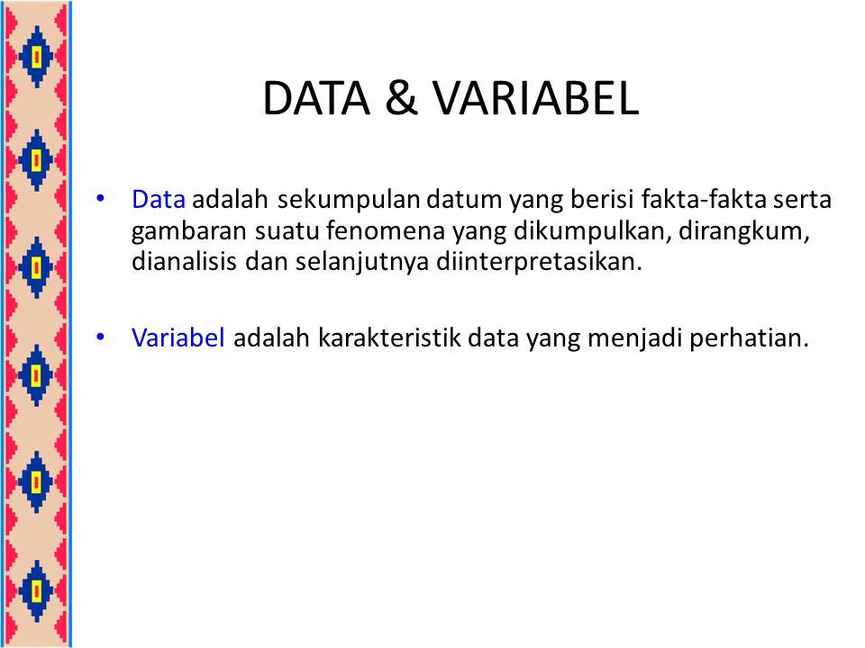 JENIS-JENIS DATA MENURUT SIFATNYA DATA Data Kualitatif Data Kuantitatif Data Diskret Data Kontinu 1.Jenis kelamin 2.Warna kesayangan 3.Asal suku, dll 1.Jumlah mobil 2.Jumlah staf 3.Jumlah TV, dll 1.Berat badan 2.Jarak kota 3.Luas rumah, dll