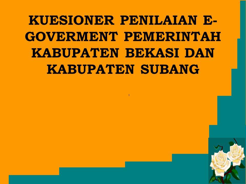KUESIONER PENILAIAN E- GOVERMENT PEMERINTAH KABUPATEN BEKASI DAN KABUPATEN SUBANG KIKY RIZKY NOVA WARDANI JUANSYAH