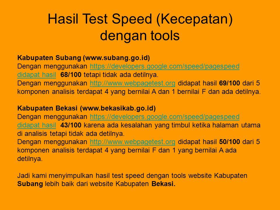 Kabupaten Subang (www.subang.go.id) Dengan menggunakan https://developers.google.com/speed/pagespeed didapat hasil 68/100 tetapi tidak ada detilnya.ht