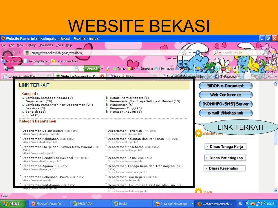 WEBSITE BEKASI LINK TERKATI LAYANAN PUBLIK