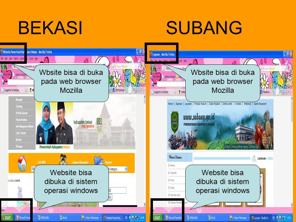 BEKASISUBANG Website bisa dibuka di sistem operasi windows Wbsite bisa di buka pada web browser Mozilla Website bisa dibuka di sistem operasi windows