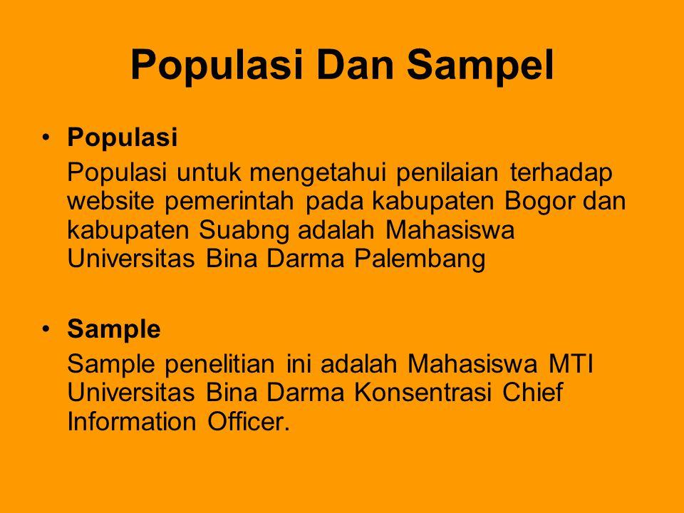 Populasi Dan Sampel Populasi Populasi untuk mengetahui penilaian terhadap website pemerintah pada kabupaten Bogor dan kabupaten Suabng adalah Mahasisw