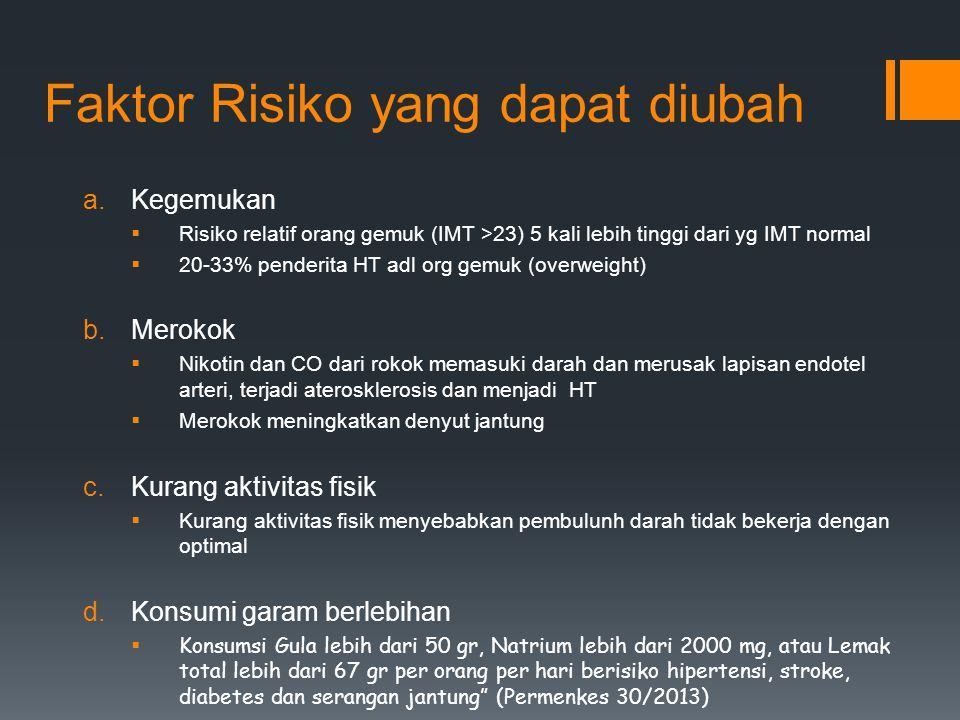 Faktor Risiko yang dapat diubah a.Kegemukan  Risiko relatif orang gemuk (IMT >23) 5 kali lebih tinggi dari yg IMT normal  20-33% penderita HT adl or