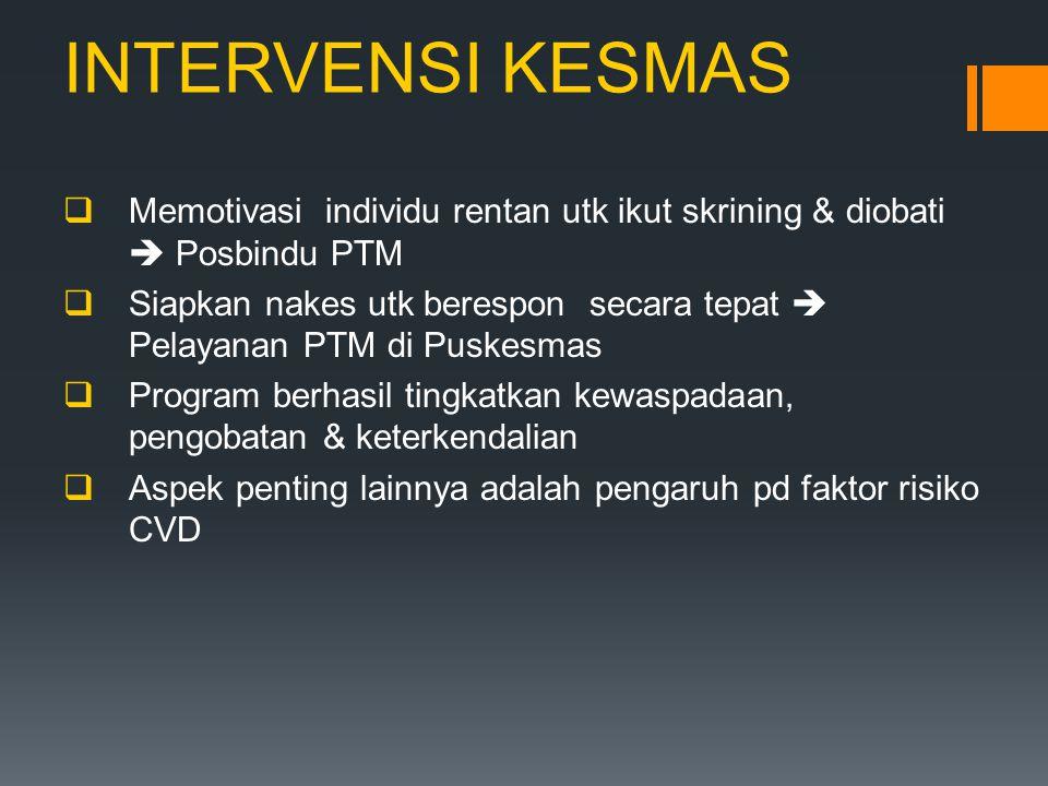 INTERVENSI KESMAS  Memotivasi individu rentan utk ikut skrining & diobati  Posbindu PTM  Siapkan nakes utk berespon secara tepat  Pelayanan PTM di
