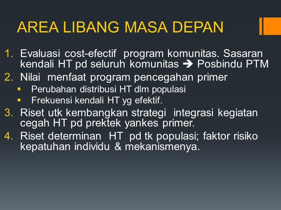 AREA LIBANG MASA DEPAN 1.Evaluasi cost-efectif program komunitas. Sasaran kendali HT pd seluruh komunitas  Posbindu PTM 2.Nilai menfaat program pence