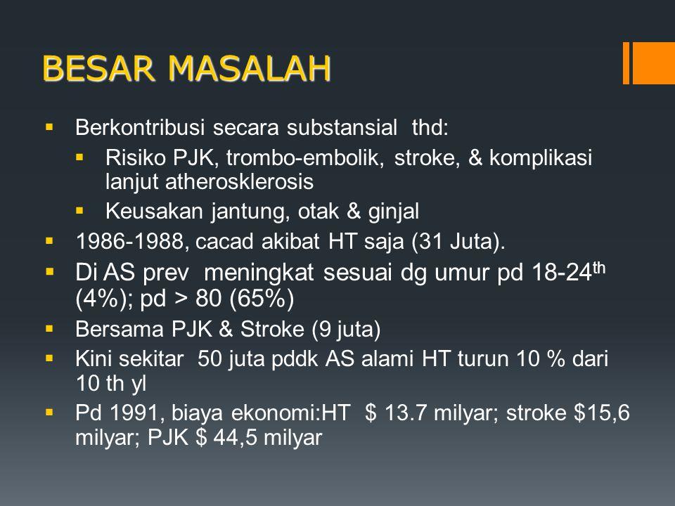 BESAR MASALAH  Berkontribusi secara substansial thd:  Risiko PJK, trombo-embolik, stroke, & komplikasi lanjut atherosklerosis  Keusakan jantung, ot