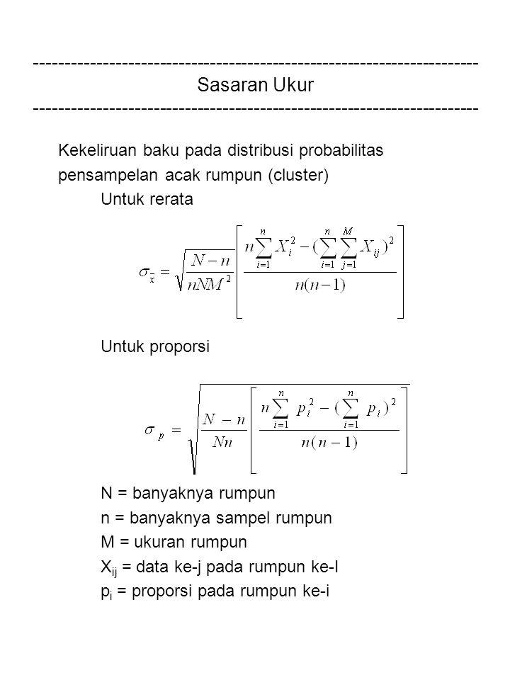 Kekeliruan baku pada distribusi probabilitas pensampelan acak rumpun (cluster) Untuk rerata Untuk proporsi N = banyaknya rumpun n = banyaknya sampel r
