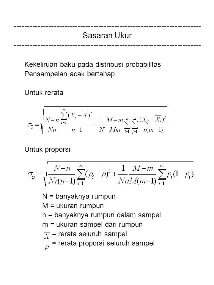Kekeliruan baku pada distribusi probabilitas Pensampelan acak bertahap Untuk rerata Untuk proporsi N = banyaknya rumpun M = ukuran rumpun n = banyakny
