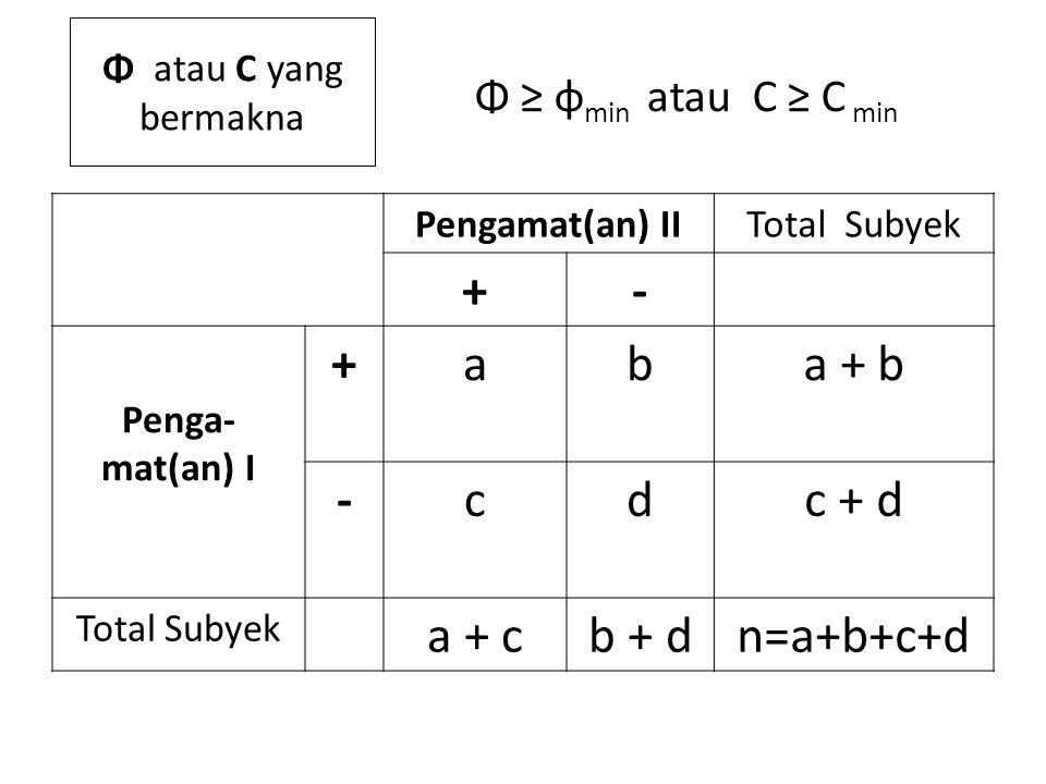 Pengamat(an) IITotal Subyek +- Penga- mat(an) I +aba + b -cdc + d Total Subyek a + cb + dn=a+b+c+d Φ atau C yang bermakna Φ ≥ φ min atau C ≥ C min