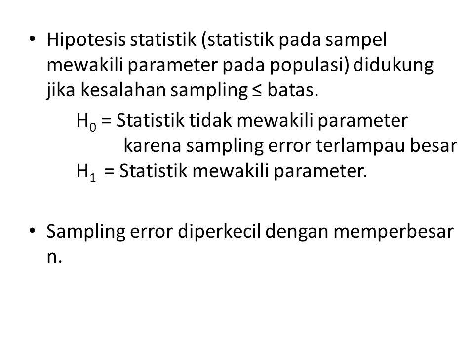 Hipotesis statistik (statistik pada sampel mewakili parameter pada populasi) didukung jika kesalahan sampling ≤ batas.