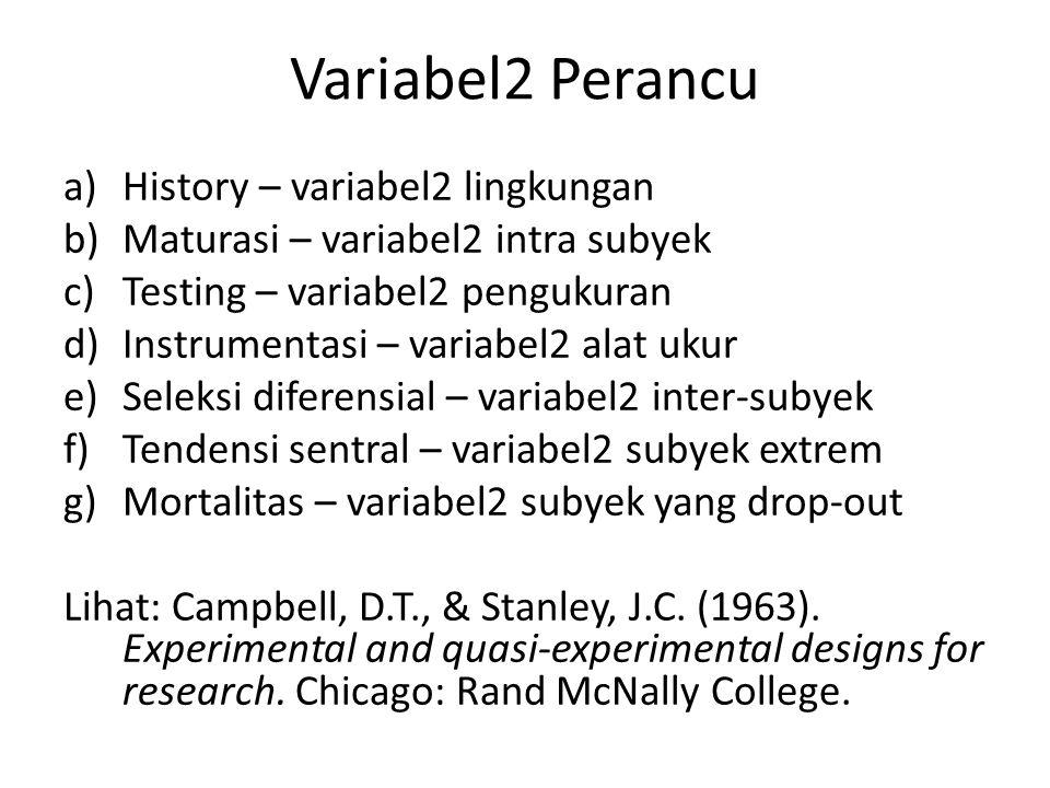 Variabel2 Perancu a)History – variabel2 lingkungan b)Maturasi – variabel2 intra subyek c)Testing – variabel2 pengukuran d)Instrumentasi – variabel2 alat ukur e)Seleksi diferensial – variabel2 inter-subyek f)Tendensi sentral – variabel2 subyek extrem g)Mortalitas – variabel2 subyek yang drop-out Lihat: Campbell, D.T., & Stanley, J.C.