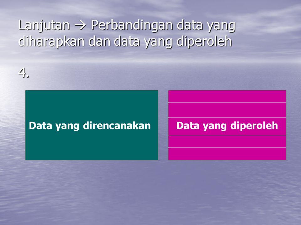 Lanjutan  Perbandingan data yang diharapkan dan data yang diperoleh 3. Data yang diperoleh Data yang direncanakan