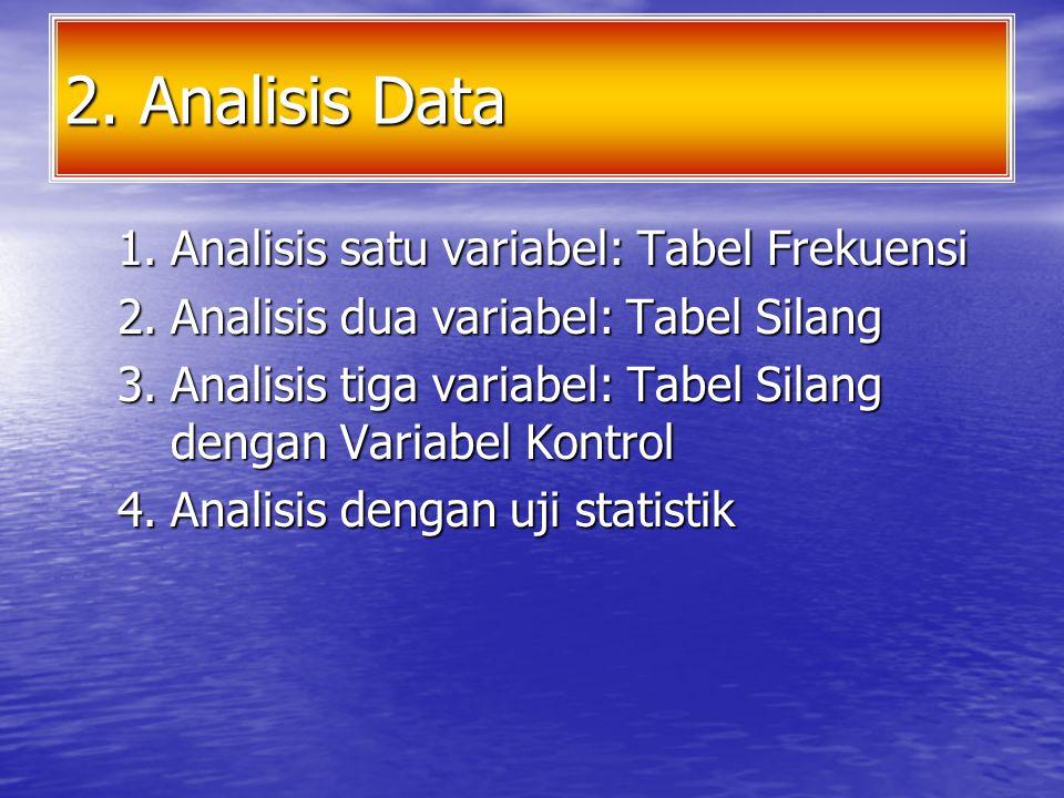 Apa isi Rencana Analisis? Menentukan variabel yang akan dianalisis Menentukan variabel yang akan dianalisis Rekonstruksi variabel-variabel yang akan d