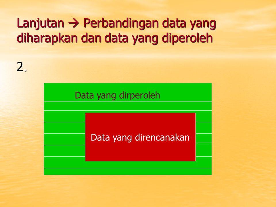 Perbandingan data yang diharapkan dan data yang diperoleh 1. Data yang diperoleh Data yang direncanakan
