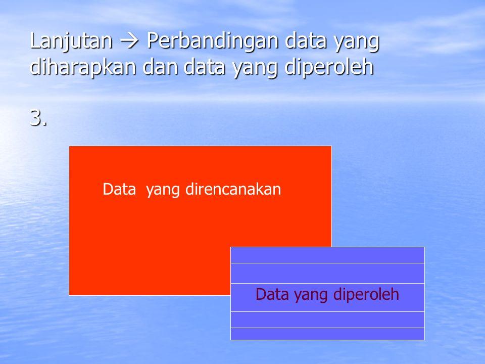 Lanjutan  Perbandingan data yang diharapkan dan data yang diperoleh 2.2.2.2. Data yang direncanakan Data yang dirperoleh