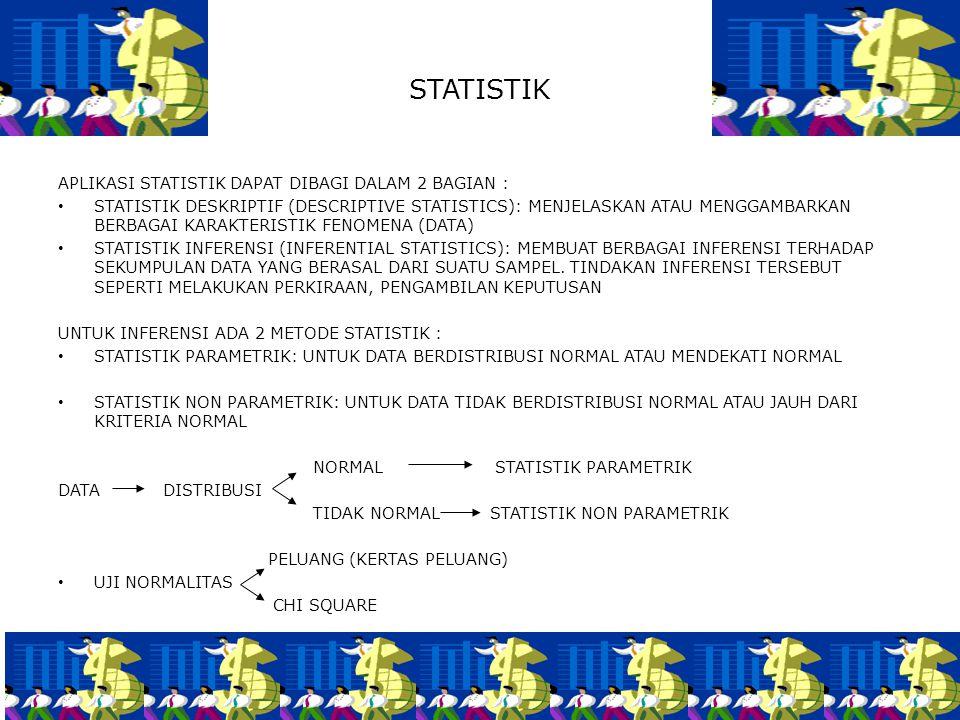 STATISTIK APLIKASI STATISTIK DAPAT DIBAGI DALAM 2 BAGIAN : STATISTIK DESKRIPTIF (DESCRIPTIVE STATISTICS): MENJELASKAN ATAU MENGGAMBARKAN BERBAGAI KARA