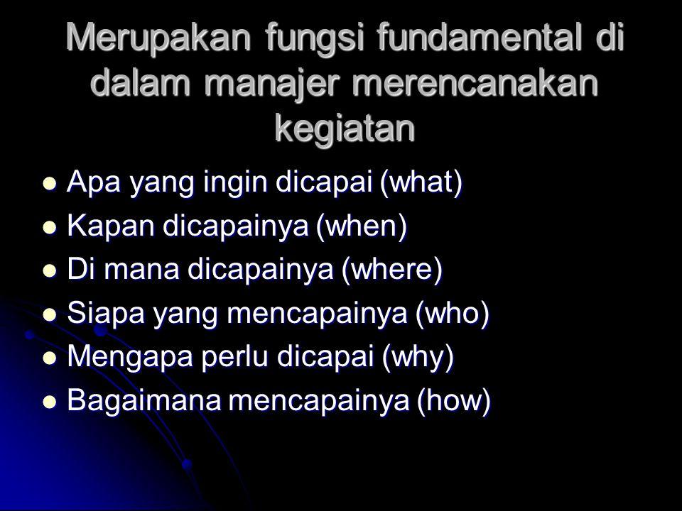 Merupakan fungsi fundamental di dalam manajer merencanakan kegiatan Apa yang ingin dicapai (what) Apa yang ingin dicapai (what) Kapan dicapainya (when) Kapan dicapainya (when) Di mana dicapainya (where) Di mana dicapainya (where) Siapa yang mencapainya (who) Siapa yang mencapainya (who) Mengapa perlu dicapai (why) Mengapa perlu dicapai (why) Bagaimana mencapainya (how) Bagaimana mencapainya (how)