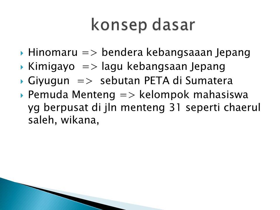  Hinomaru => bendera kebangsaaan Jepang  Kimigayo => lagu kebangsaan Jepang  Giyugun => sebutan PETA di Sumatera  Pemuda Menteng => kelompok mahas