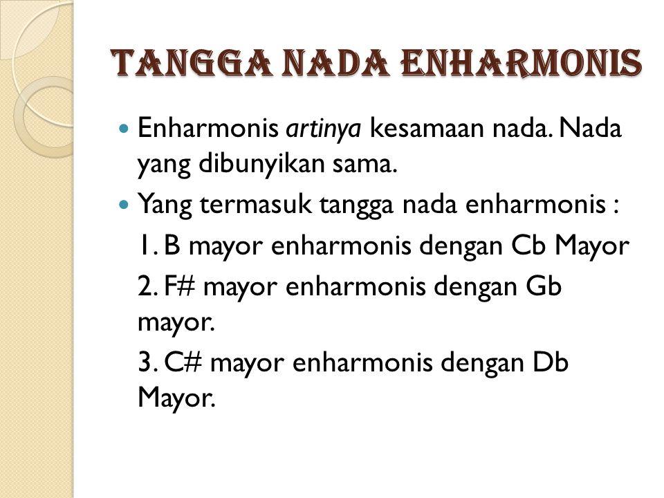Tangga Nada Enharmonis Enharmonis artinya kesamaan nada. Nada yang dibunyikan sama. Yang termasuk tangga nada enharmonis : 1. B mayor enharmonis denga