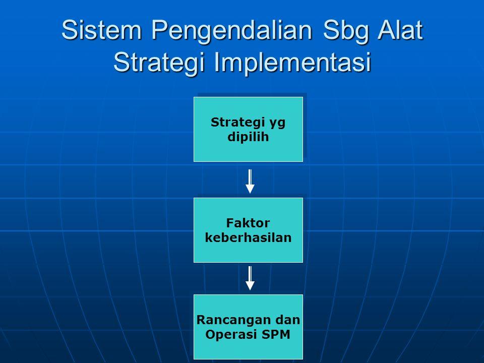 Sistem Pengendalian Sbg Alat Strategi Implementasi Strategi yg dipilih Strategi yg dipilih Faktor keberhasilan Faktor keberhasilan Rancangan dan Operasi SPM Rancangan dan Operasi SPM