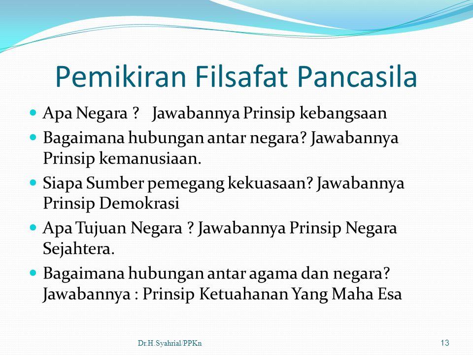 Pemikiran Filsafat Pancasila Apa Negara .