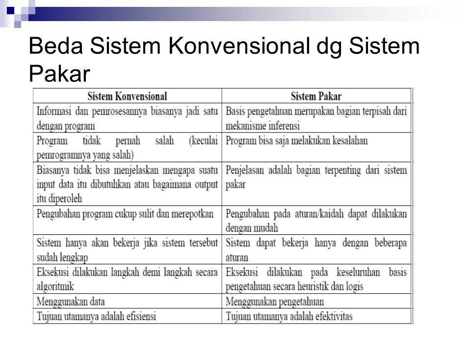 Beda Sistem Konvensional dg Sistem Pakar