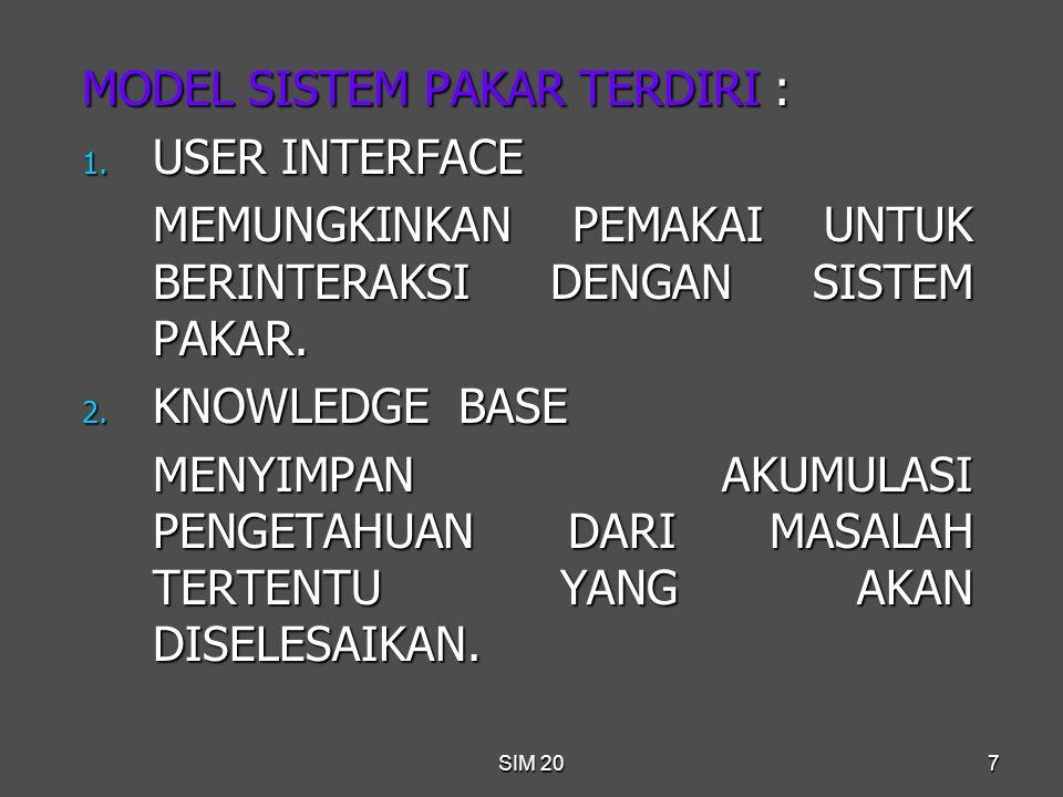 SIM 207 MODEL SISTEM PAKAR TERDIRI : 1. USER INTERFACE MEMUNGKINKAN PEMAKAI UNTUK BERINTERAKSI DENGAN SISTEM PAKAR. 2. KNOWLEDGE BASE MENYIMPAN AKUMUL