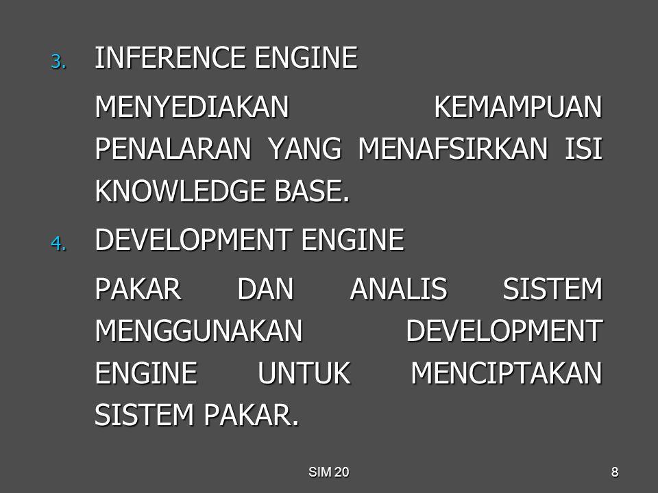 SIM 208 3. INFERENCE ENGINE MENYEDIAKAN KEMAMPUAN PENALARAN YANG MENAFSIRKAN ISI KNOWLEDGE BASE. 4. DEVELOPMENT ENGINE PAKAR DAN ANALIS SISTEM MENGGUN