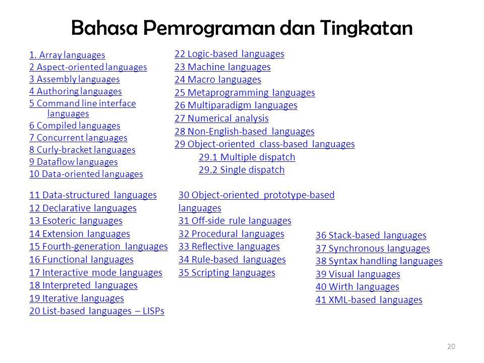 Bahasa Pemrograman dan Tingkatan Pengertian level bukan menunjukan lebih tinggi tetapi menunjukkan kedalaman informasi tentang bagaimana komputer bekerja produktif dengan bahasa yang diberikan.