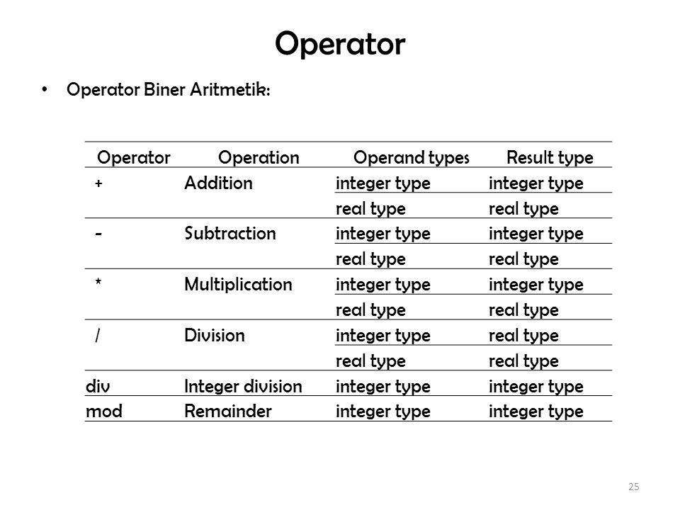Tipe data ordinal dan tipe bentukan Data ordinal : tipe data yang memiliki ranah yang dapat dihitung.
