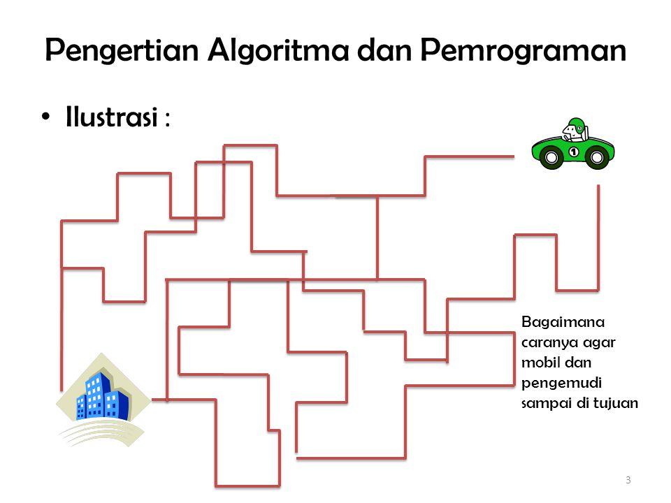 Pengertian Algoritma dan Pemrograman Ilustrasi : 3 Bagaimana caranya agar mobil dan pengemudi sampai di tujuan