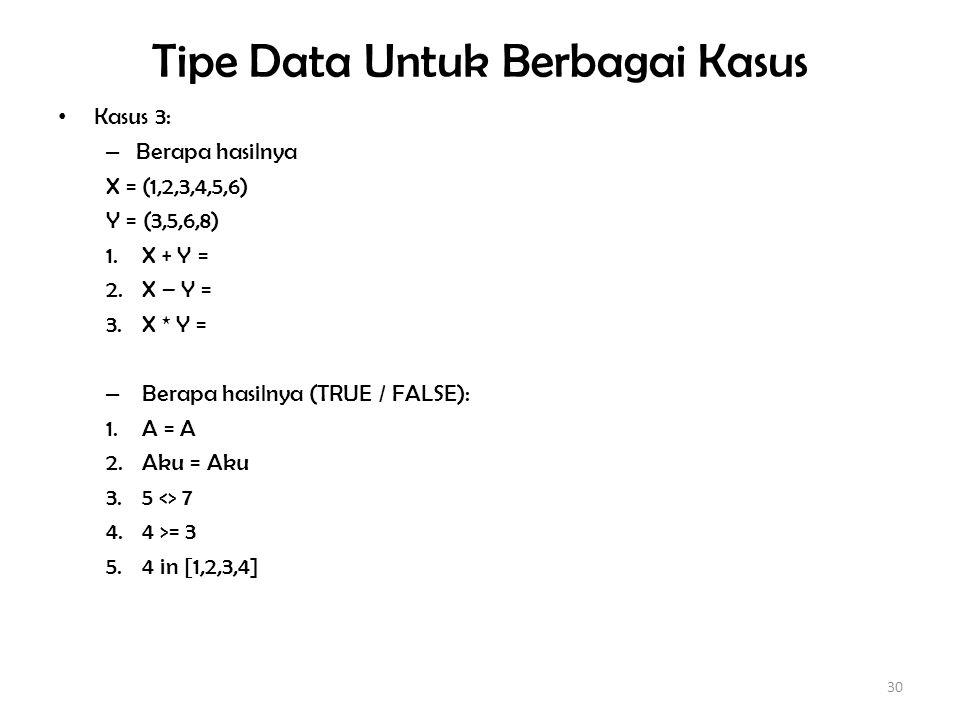 Tipe Data Untuk Berbagai Kasus Kasus 1 : – Definisikan suatu tipe data untuk nilai-nilai berikut: 1.0.9899 2.'Saya Pergi ke ST-INTEN' 3.120000 4.12 x 10 7 5.(Januari,…, Desember) 6.X bernilai False, dan Y bernilai TRUE 7.Y = 10 Kasus 2 – Gunakan operator yang sudah ada, berapakah hasilnya 1.3 + 3 = 2.'saya' + ' dia' = 3.TRUE and False = 4.7 div 3 = 5.8 mod 3 = 29