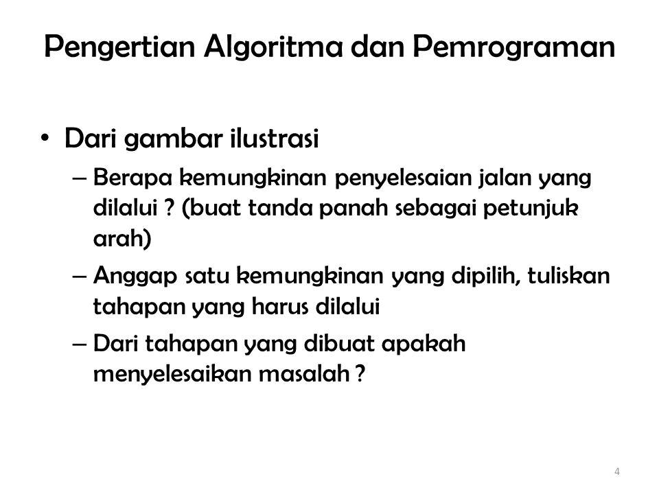 Pengertian Algoritma dan Pemrograman Dari gambar ilustrasi – Berapa kemungkinan penyelesaian jalan yang dilalui .