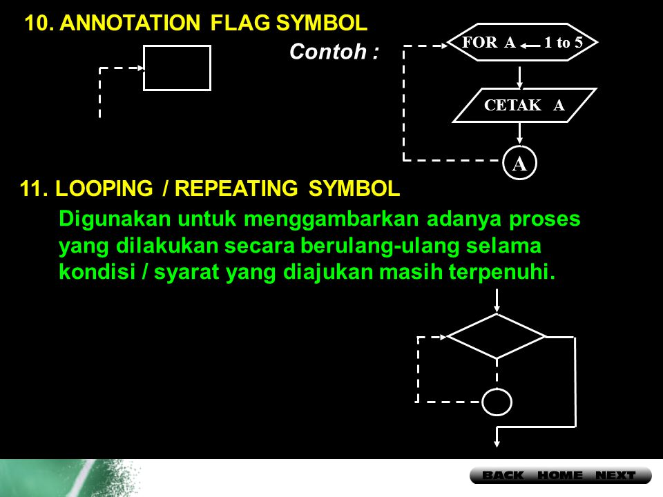 12 10.ANNOTATION FLAG SYMBOL FOR A 1 to 5 CETAK A A A Contoh : 11.
