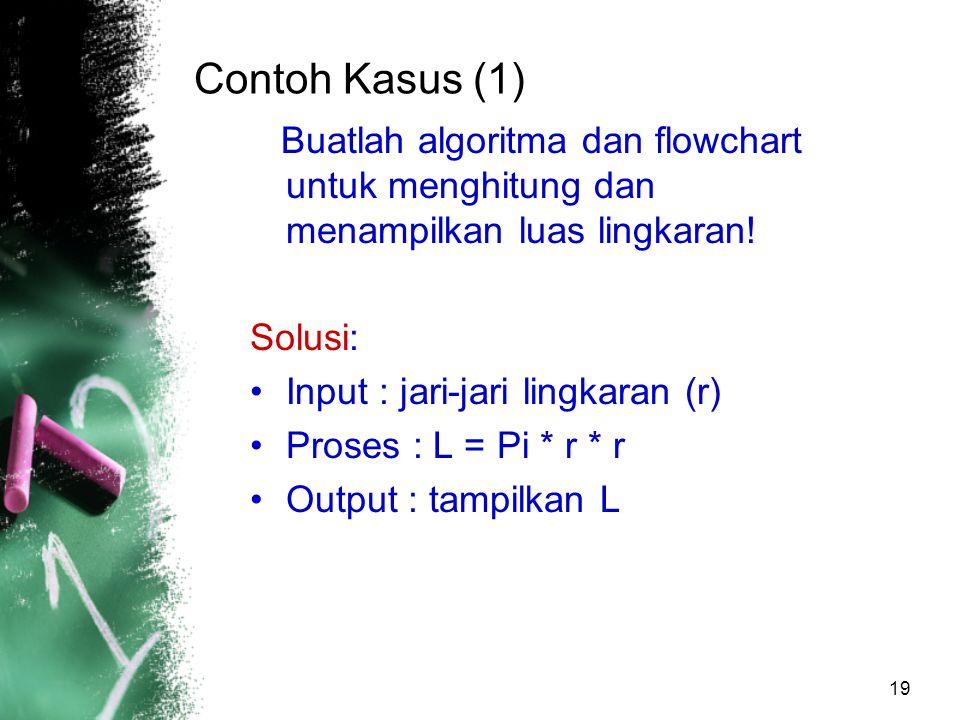 19 Contoh Kasus (1) Buatlah algoritma dan flowchart untuk menghitung dan menampilkan luas lingkaran.