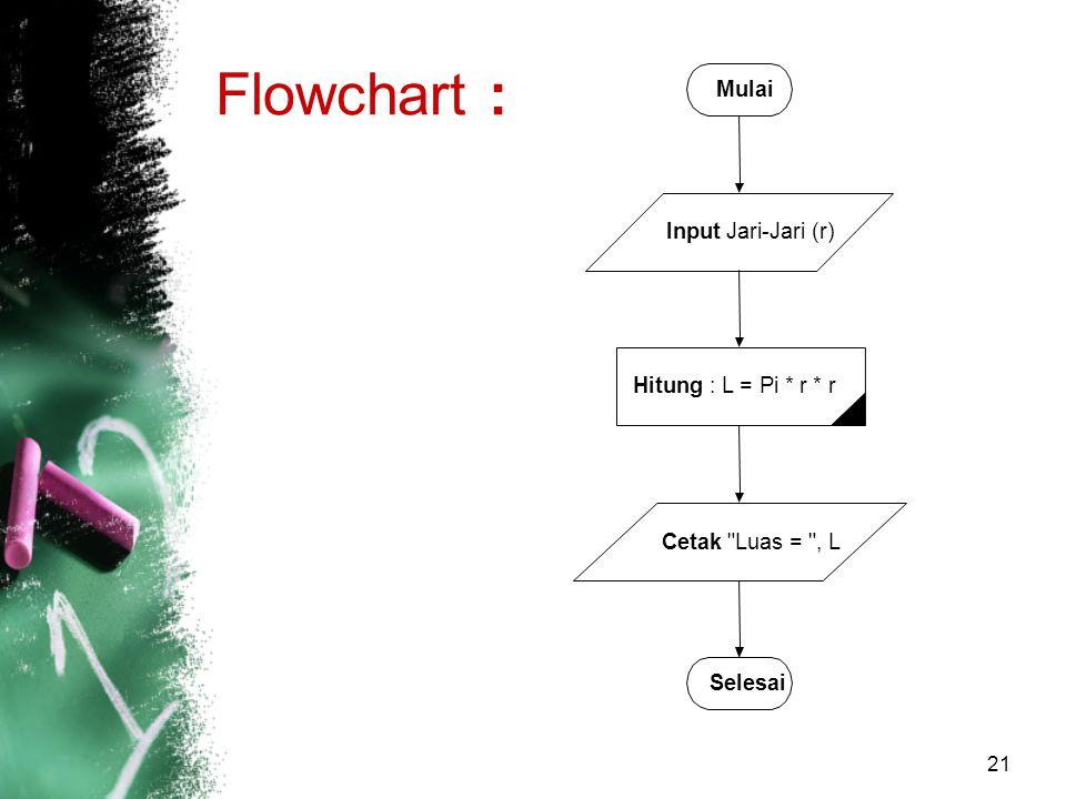 21 Flowchart : Input : Jari-Jari (r) Mulai Hitung : L = Pi * r * r Cetak: Luas = , L Selesai