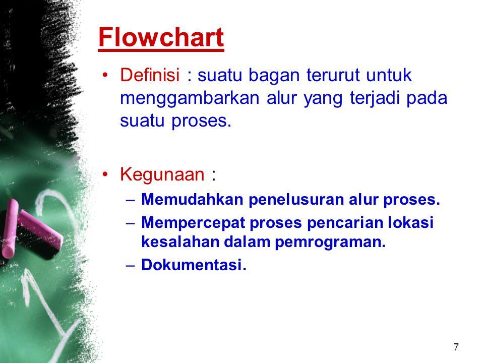 8 SIMBOL-SIMBOL PADA FLOW CHART 1.