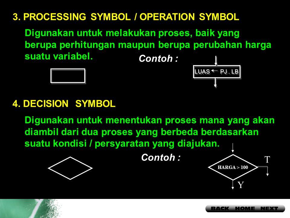 9 4. DECISION SYMBOL Digunakan untuk menentukan proses mana yang akan diambil dari dua proses yang berbeda berdasarkan suatu kondisi / persyaratan yan