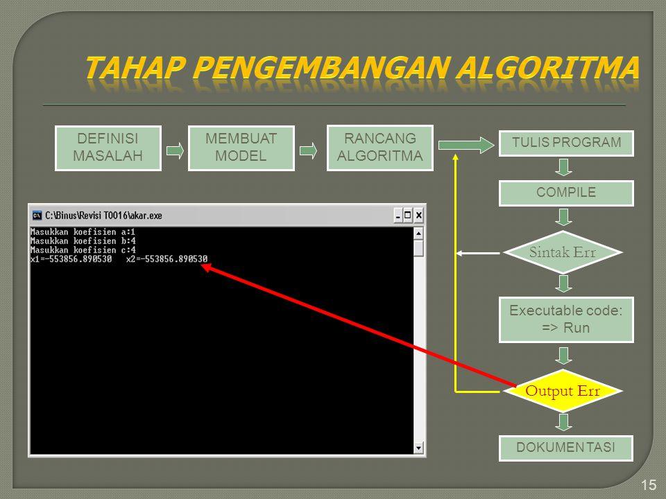 15 DEFINISI MASALAH MEMBUAT MODEL RANCANG ALGORITMA TULIS PROGRAM COMPILE Sintak Err Executable code: => Run Output Err DOKUMEN TASI
