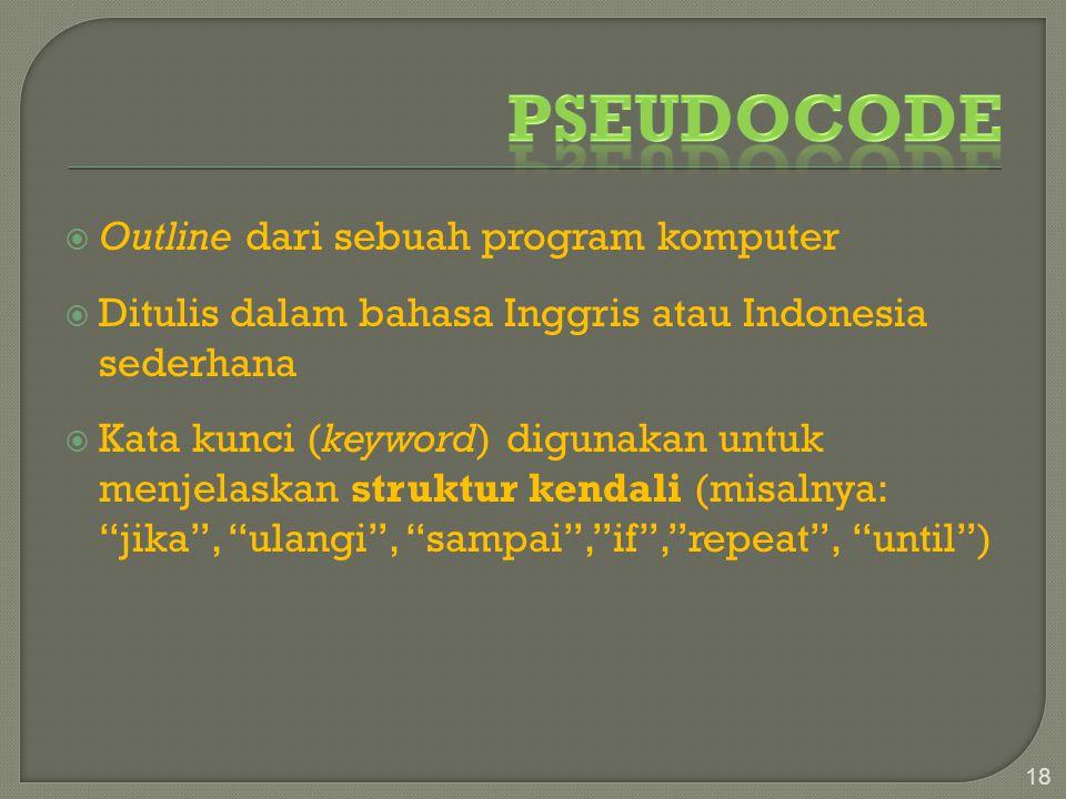 OOutline dari sebuah program komputer DDitulis dalam bahasa Inggris atau Indonesia sederhana KKata kunci (keyword) digunakan untuk menjelaskan s