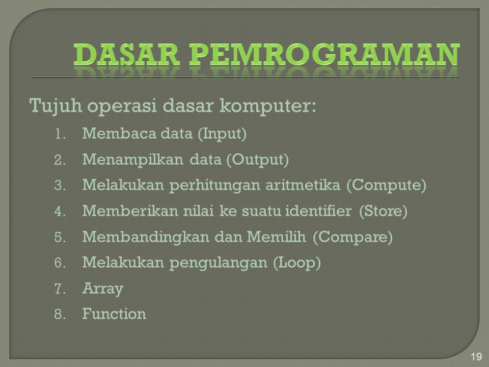 Tujuh operasi dasar komputer: 1. Membaca data (Input) 2. Menampilkan data (Output) 3. Melakukan perhitungan aritmetika (Compute) 4. Memberikan nilai k