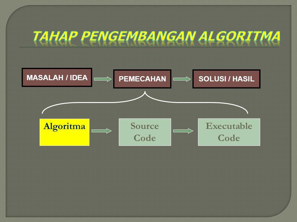 MASALAH / IDEA PEMECAHANSOLUSI / HASIL Algoritma Source Code Executable Code