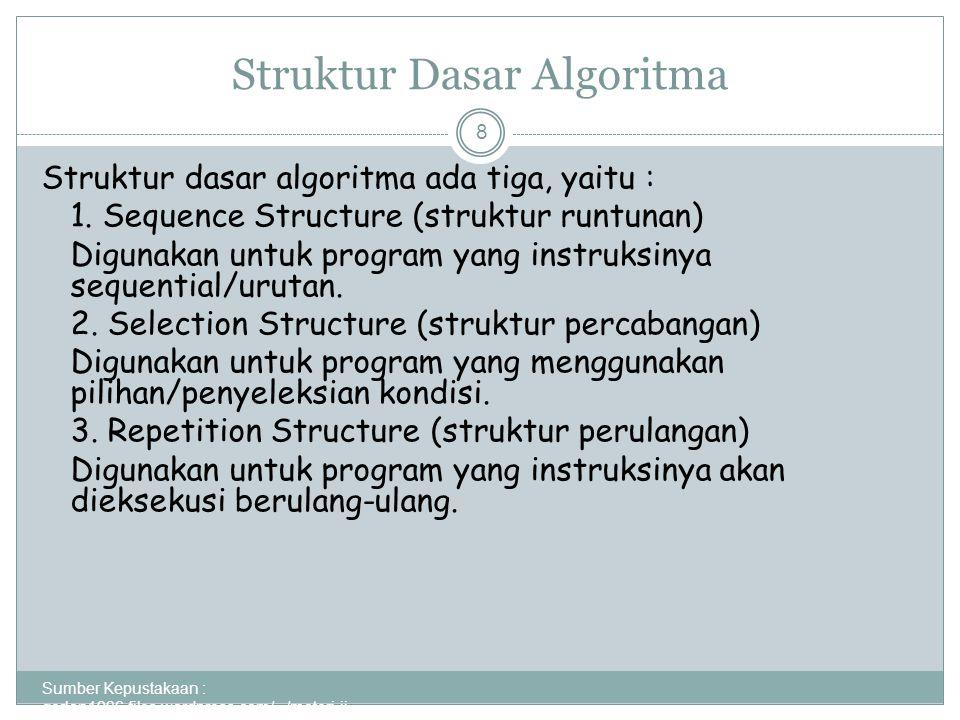 Struktur Dasar Algoritma Sumber Kepustakaan : gerlan1986.files.wordpress.com/.../materi-ii- penge...
