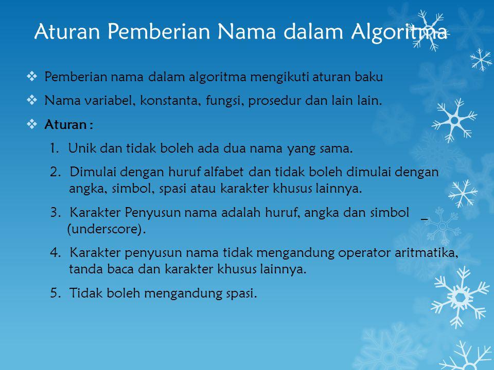 Aturan Pemberian Nama dalam Algoritma  Pemberian nama dalam algoritma mengikuti aturan baku  Nama variabel, konstanta, fungsi, prosedur dan lain lai