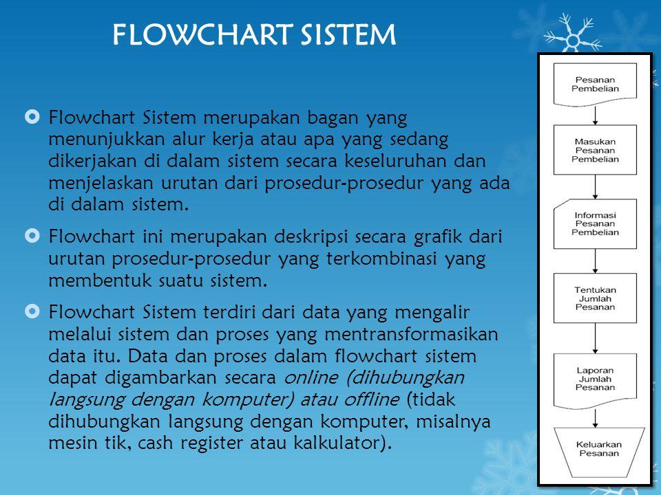 FLOWCHART SISTEM  Flowchart Sistem merupakan bagan yang menunjukkan alur kerja atau apa yang sedang dikerjakan di dalam sistem secara keseluruhan dan