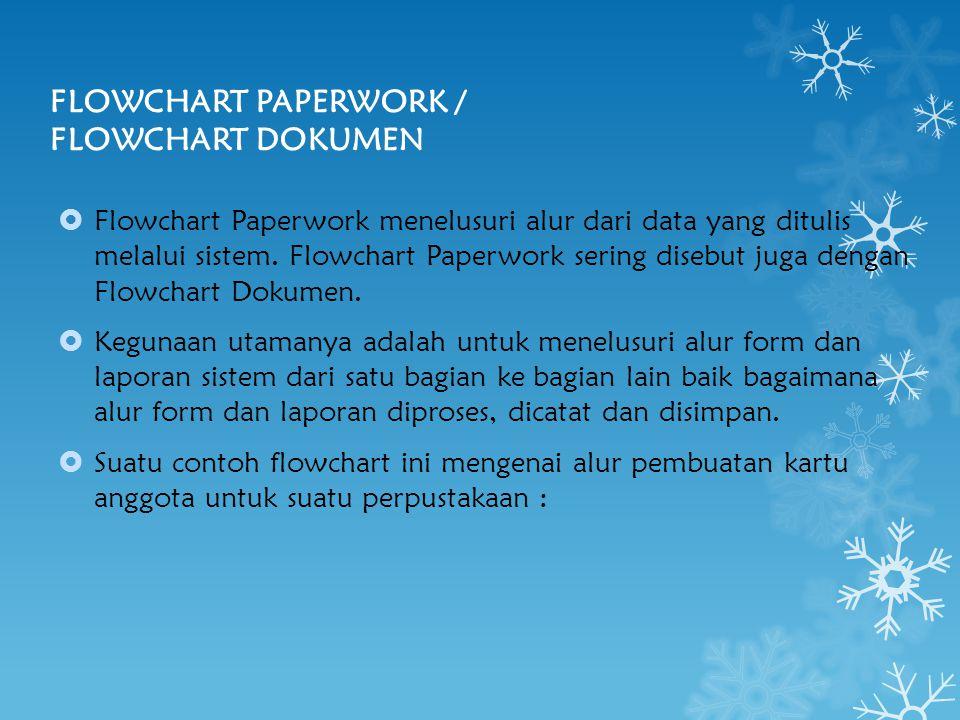 FLOWCHART PAPERWORK / FLOWCHART DOKUMEN  Flowchart Paperwork menelusuri alur dari data yang ditulis melalui sistem. Flowchart Paperwork sering disebu