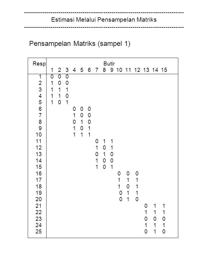 ------------------------------------------------------------------------------ Estimasi Melalui Pensampelan Matriks ------------------------------------------------------------------------------ Pensampelan Matriks (sampel 1) Resp Butir 1 2 3 4 5 6 7 8 9 10 11 12 13 14 15 1 0 0 0 2 1 0 0 3 1 1 1 4 1 1 0 5 1 0 1 6 0 0 0 7 1 0 0 8 0 1 0 9 1 0 1 10 1 1 1 11 0 1 1 12 1 0 1 13 0 1 0 14 1 0 0 15 1 0 1 16 0 0 0 17 1 1 1 18 1 0 1 19 0 1 1 20 0 1 0 21 0 1 1 22 1 1 1 23 0 0 0 24 1 1 1 25 0 1 0