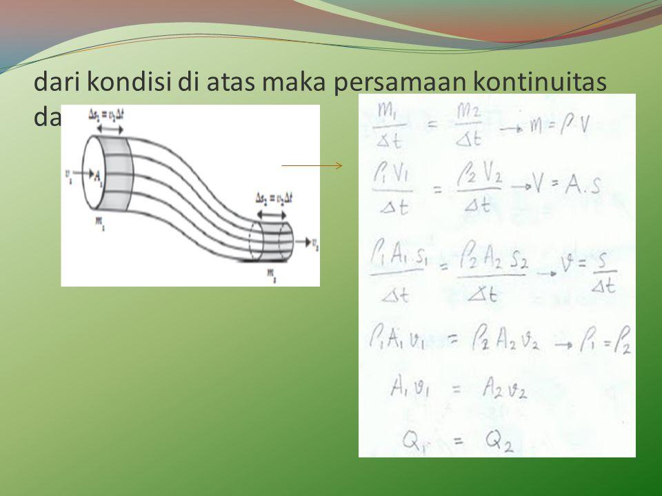 dari kondisi di atas maka persamaan kontinuitas dapat diketahui :